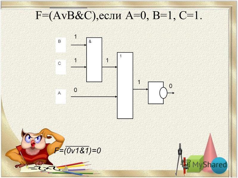 & 1 В С А 0 1 1 1 1 0 F=(0v1&1)=0