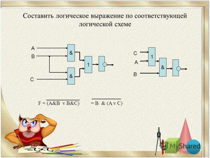 Составить логическое выражение по соответствующей логической схеме F = (А&В v В&C) & & 1 А В С & 1 C А В = В & (A v C)