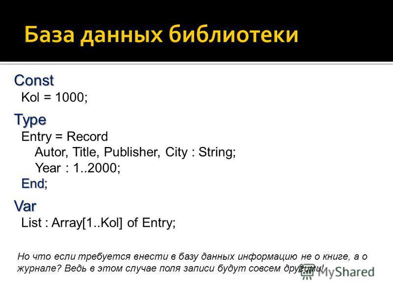 Const Const Kol = 1000; Type End Type Entry = Record Autor, Title, Publisher, City : String; Year : 1..2000; End; Var Var List : Array[1..Kol] of Entry; Но что если требуется внести в базу данных информацию не о книге, а о журнале? Ведь в этом случае