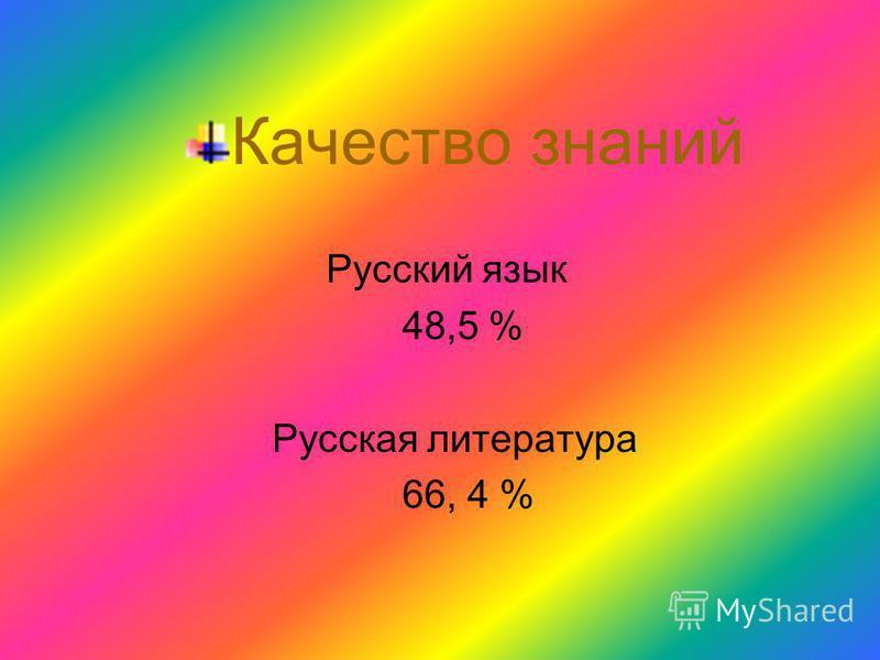 Качество знаний Русский язык 48,5 % Русская литература 66, 4 %