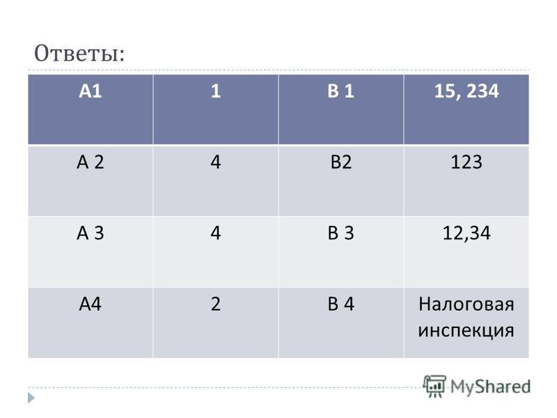Ответы : А1А1 1 В 1 15, 234 А 2 4 В2В2 123 А 3 4 В 3 12,34 А4А4 2 В 4 Налоговая инспекция
