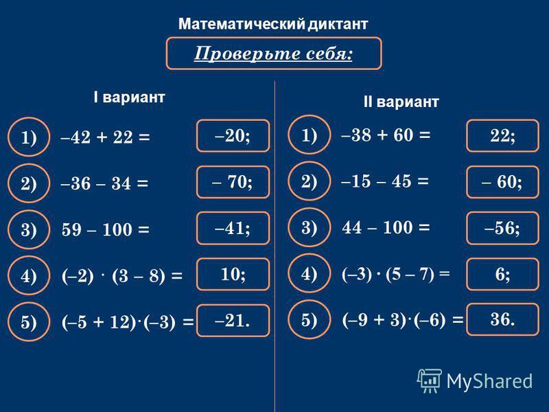 Математический диктант Вычислите: –42 + 22 = Проверьте себя: –20; 1) –36 – 34 = – 70; 2) 59 – 100 = –41; 3) (–2) · (3 – 8) = 10; 4) (–5 + 12)·(–3) = –21. 5) –38 + 60 = 22; 1) –15 – 45 = – 60; 2) 44 – 100 = –56; 3) (–3) · (5 – 7) = 6; 4) (–9 + 3)·(–6)
