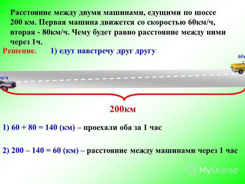Расстояние между двумя машинами, едущими по шоссе 200 км. Первая машина движется со скоростью 60 км/ч, вторая - 80 км/ч. Чему будет равно расстояние между ними через 1 ч. Решение. 1) едут навстречу друг другу 60 км/ч 80 км/ч 200 км 1) 60 + 80 = 140 (