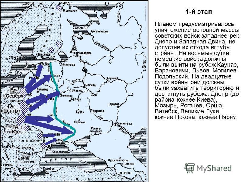 1-й этап ГА«Север» ГА«Центр» ГА«Юг» Планом предусматривалось уничтожение основной массы советских войск западнее рек Днепр и Западная Двина, не допустив их отхода вглубь страны. На восьмые сутки немецкие войска должны были выйти на рубеж Каунас, Бара