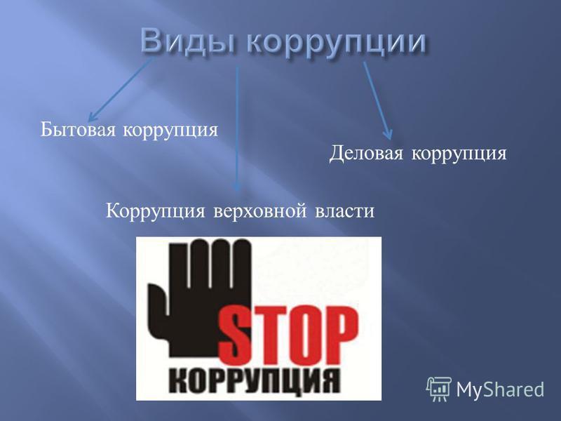 Бытовая коррупция Деловая коррупция Коррупция верховной власти