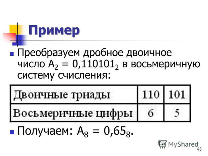 45 Пример Преобразуем дробное двоичное число А 2 = 0,110101 2 в восьмеричную систему счисления: Получаем: А 8 = 0,65 8.
