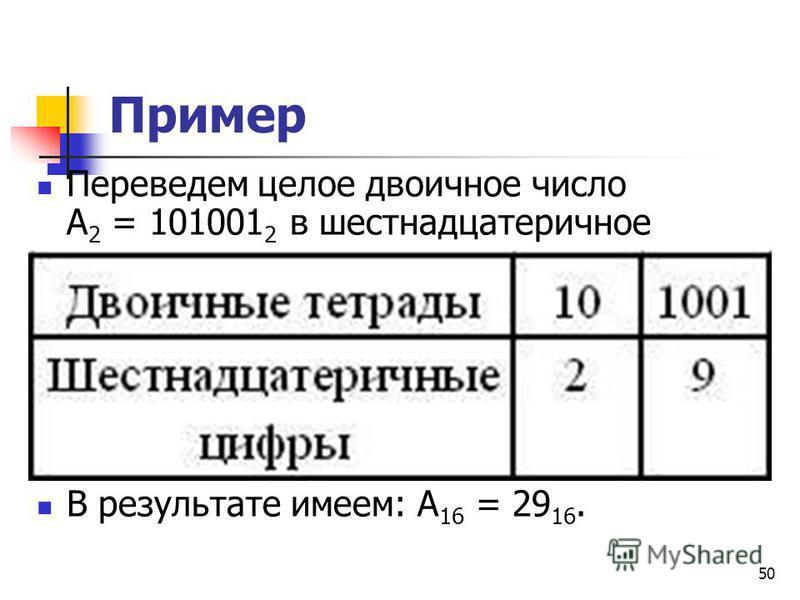 50 Пример Переведем целое двоичное число А 2 = 101001 2 в шестнадцатеричное В результате имеем: А 16 = 29 16.