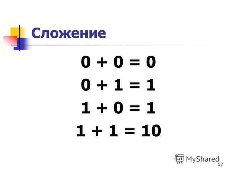 57 Сложение 0 + 0 = 0 0 + 1 = 1 1 + 0 = 1 1 + 1 = 10