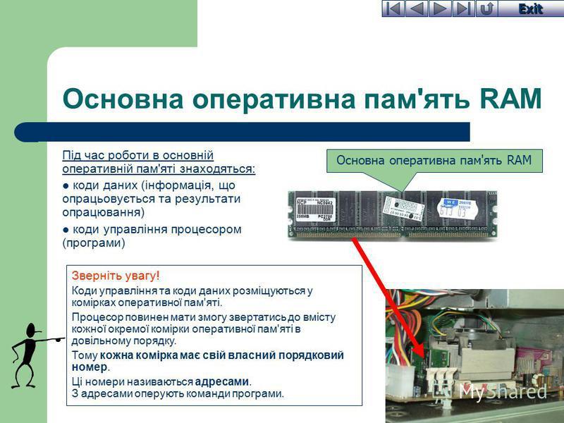 Exit Основна оперативна пам'ять RAM Під час роботи в основній оперативній пам'яті знаходяться: коди даних (інформація, що опрацьовується та результати опрацювання) коди управління процесором (програми) Зверніть увагу! Коди управління та коди даних ро