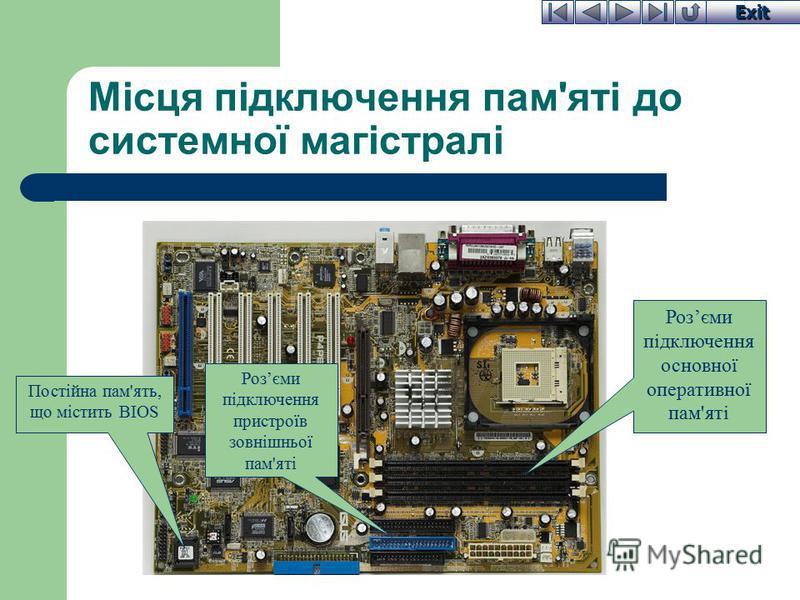 Exit Місця підключення пам'яті до системної магістралі Розєми підключення основної оперативної пам'яті Постійна пам'ять, що містить BIOS Розєми підключення пристроїв зовнішньої пам'яті