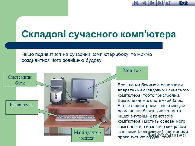 Exit Складові сучасного комп'ютера Якщо подивитися на сучасний комп'ютер збоку, то можна роздивитися його зовнішню будову. Монітор Маніпулятор миша Клавіатура Системний блок Все, що ми бачимо є основними апаратними складовими сучасного комп'ютера, то