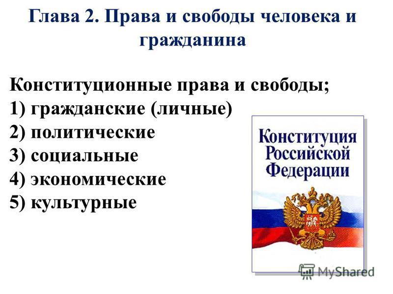 Глава 2. Права и свободы человека и гражданина Конституционные права и свободы; 1) гражданские (личные) 2) политические 3) социальные 4) экономические 5) культурные