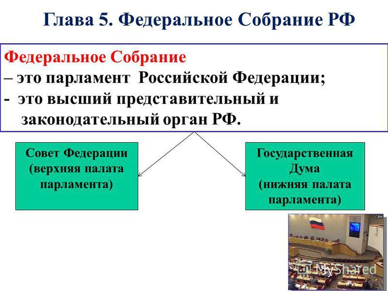 Глава 5. Федеральное Собрание РФ Совет Федерации (верхняя палата парламента) Государственная Дума (нижняя палата парламента) Федеральное Собрание – это парламент Российской Федерации; - это высший представительный и законодательный орган РФ.
