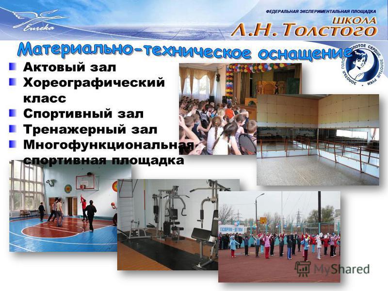 Актовый зал Хореографический класс Спортивный зал Тренажерный зал Многофункциональная спортивная площадка