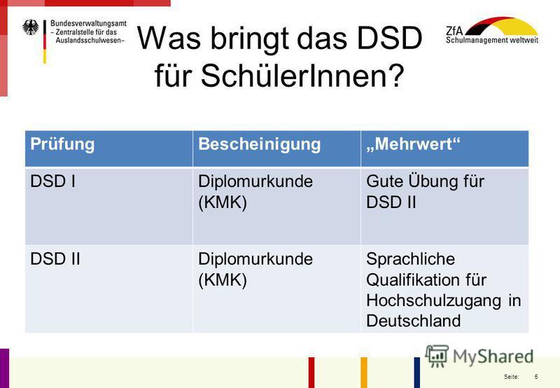 5 Seite: Was bringt das DSD für SchülerInnen? PrüfungBescheinigungMehrwert DSD IDiplomurkunde (KMK) Gute Übung für DSD II DSD IIDiplomurkunde (KMK) Sprachliche Qualifikation für Hochschulzugang in Deutschland