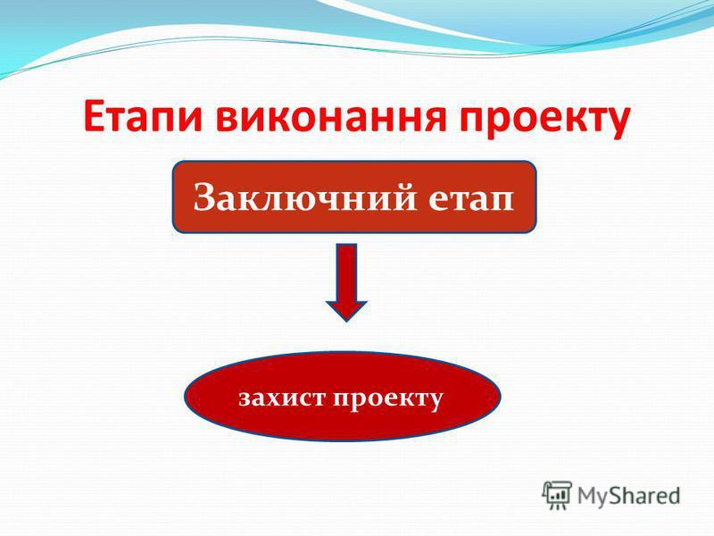 Етапи виконання проекту Заключний етап захист проекту