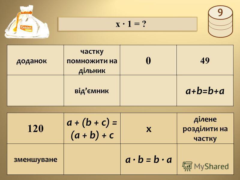 a + (b + c) = (a + b) + c доданок частку помножити на дільник 0 49 a+b=b+a відємник 120 х ділене розділити на частку зменшуване a · b = b · a х · 1 = ? 9