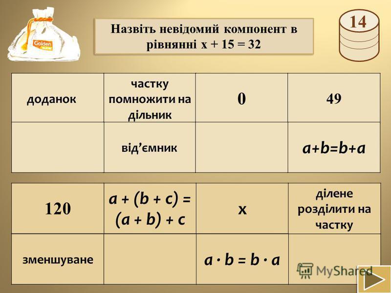 a + (b + c) = (a + b) + c доданок частку помножити на дільник 0 49 a+b=b+a відємник 120 х ділене розділити на частку зменшуване a · b = b · a Назвіть невідомий компонент в рівнянні x + 15 = 32 Назвіть невідомий компонент в рівнянні x + 15 = 32 14