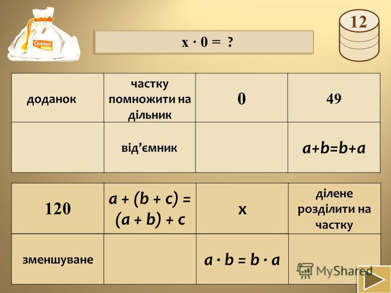 a + (b + c) = (a + b) + c доданок частку помножити на дільник 0 49 a+b=b+a відємник 120 х ділене розділити на частку зменшуване a · b = b · a x · 0 = ? 1212