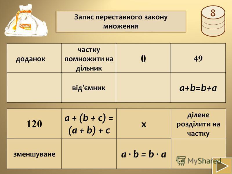 a + (b + c) = (a + b) + c доданок частку помножити на дільник 0 49 a+b=b+a відємник 120 х ділене розділити на частку зменшуване a · b = b · a Запис переставного закону множення 8