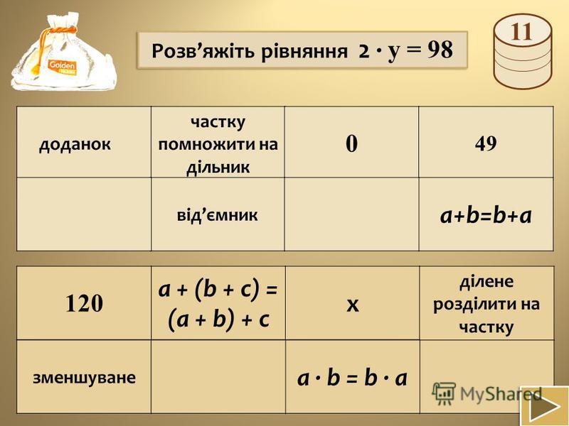 a + (b + c) = (a + b) + c доданок частку помножити на дільник 0 49 a+b=b+a відємник 120 х ділене розділити на частку зменшуване a · b = b · a Розвяжіть рівняння 2 · y = 98 11