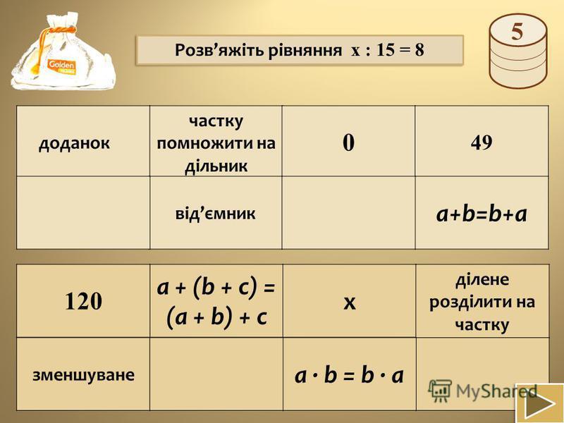 a + (b + c) = (a + b) + c доданок частку помножити на дільник 0 49 a+b=b+a відємник 120 х ділене розділити на частку зменшуване a · b = b · a Розвяжіть рівняння х : 15 = 8 5