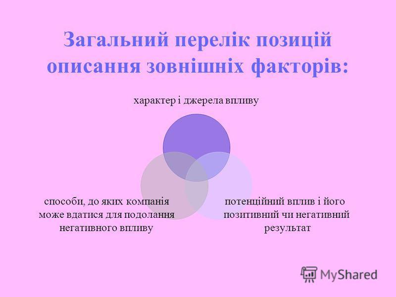 Загальний перелік позицій описання зовнішніх факторів: характер і джерела впливу потенційний вплив і його позитивний чи негативний результат способи, до яких компанія може вдатися для подолання негативного впливу