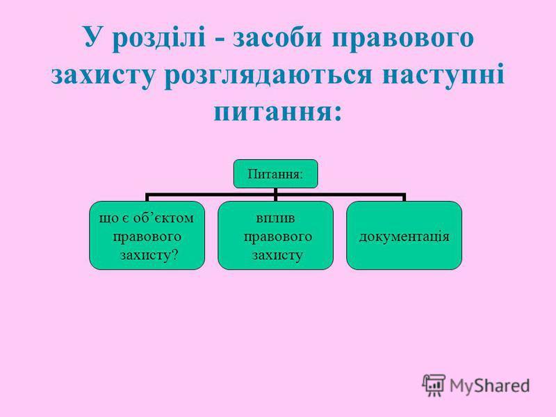 У розділі - засоби правового захисту розглядаються наступні питання: Питання: що є обєктом правового захисту? вплив правового захисту документація