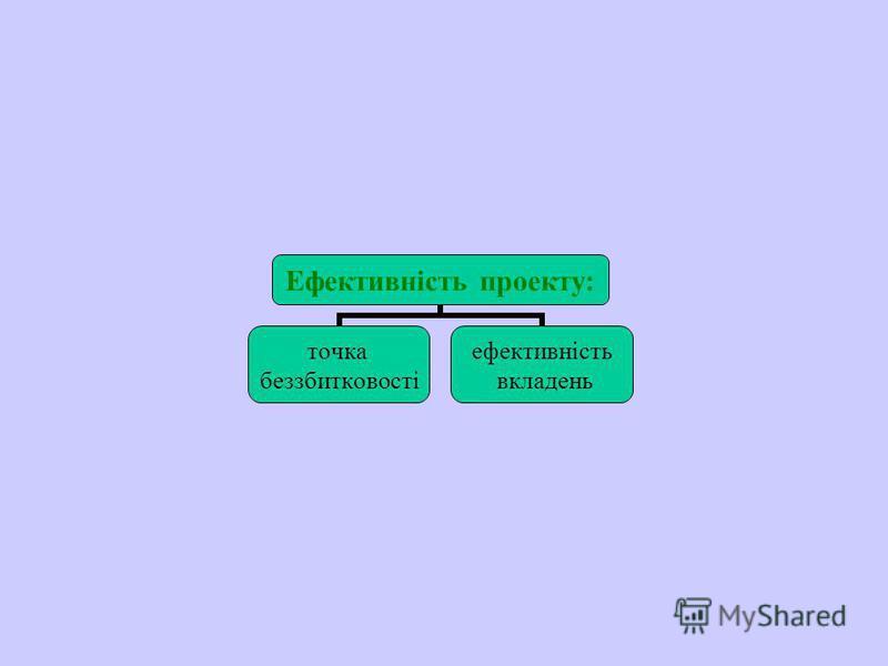Ефективність проекту: точка беззбитковості ефективність вкладень