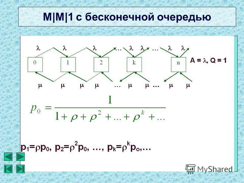 М|М|1 с бесконечной очередью