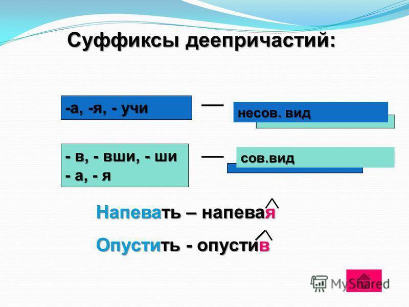 Суффиксы деепричастий: - в, - вши, - ши - а, - я -а, -я, - учи Напевать – напева я Опустить - опустив несов. вид сов.вид