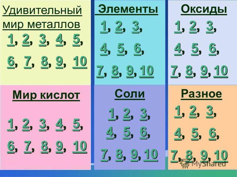Удивительный мир металлов 1,1,1,1, 2,2,2,2, 3,3,3,3, 4,4,4,4, 5,5,5,5, 6,6,6,6, 7,7,7,7, 8,8,8,8, 9,9,9,9, 10 Элементы 1,1,1,1, 2,2,2,2, 3,3,3,3, 4,4,4,4, 5,5,5,5, 6,6,6,6, 7,7,7,7, 8,8,8,8, 9,9,9,9, 10 Оксиды 1,1,1,1, 2,2,2,2, 3,3,3,3, 4,4,4,4, 5,5,