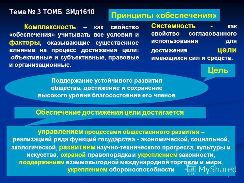 7 Тема 3 ТОИБ ЗИд 1610 управлением процессами общественного развития – реализацией ряда функций государства - экономической, социальной, экологической, развитием научно-технического прогресса, культуры и искусства, охраной правопорядка и укреплением