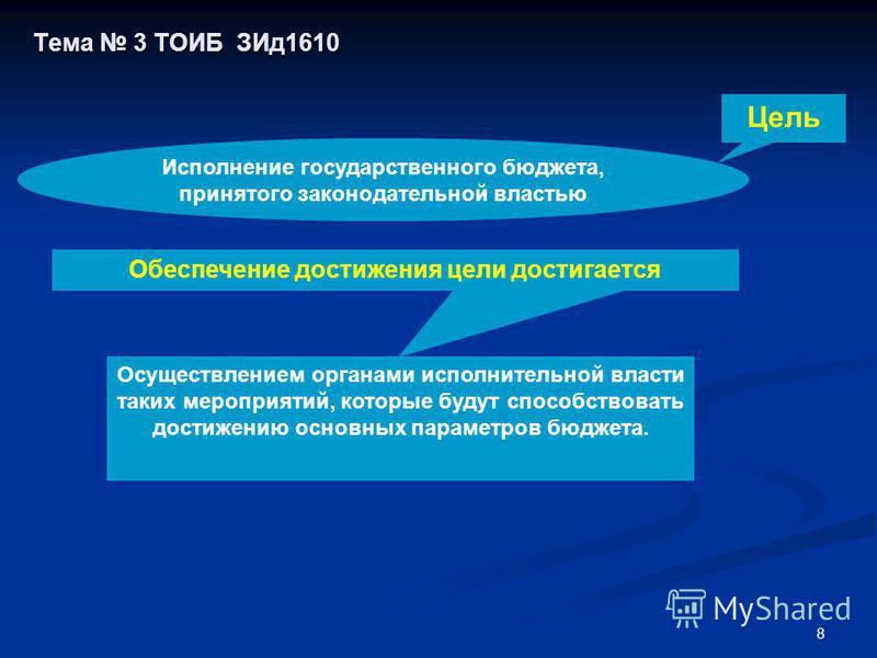 8 Тема 3 ТОИБ ЗИд 1610 Осуществлением органами исполнительной власти таких мероприятий, которые будут способствовать достижению основных параметров бюджета. Исполнение государственного бюджета, принятого законодательной властью Цель Обеспечение дости