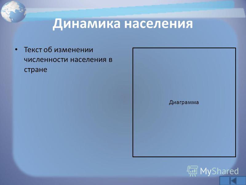Динамика населения Текст об изменении численности населения в стране Диаграмма