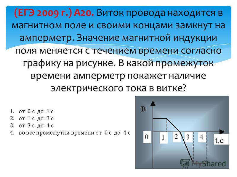 (ЕГЭ 2009 г.) А20. Виток провода находится в магнитном поле и своими концами замкнут на амперметр. Значение магнитной индукции поля меняется с течением времени согласно графику на рисунке. В какой промежуток времени амперметр покажет наличие электрич