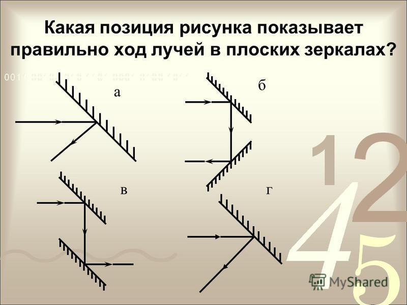 Какая позиция рисунка показывает правильно ход лучей в плоских зеркалах? а б вк