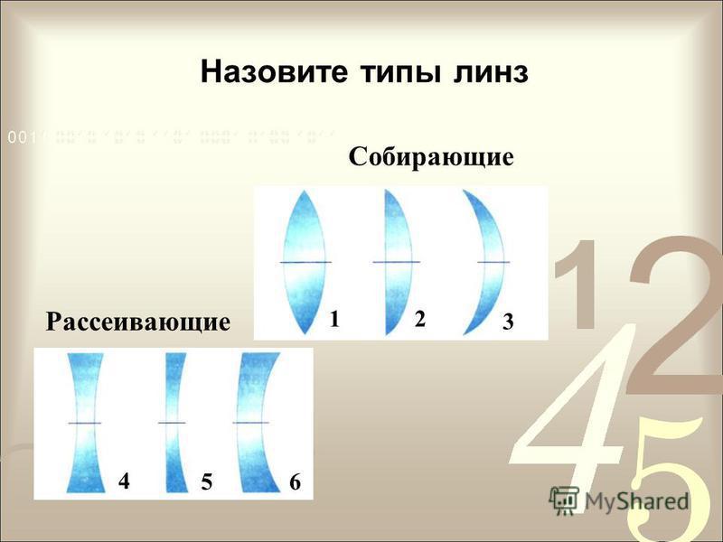 Назовите типы линз Собирающие Рассеивающие 1 3 2 65 4
