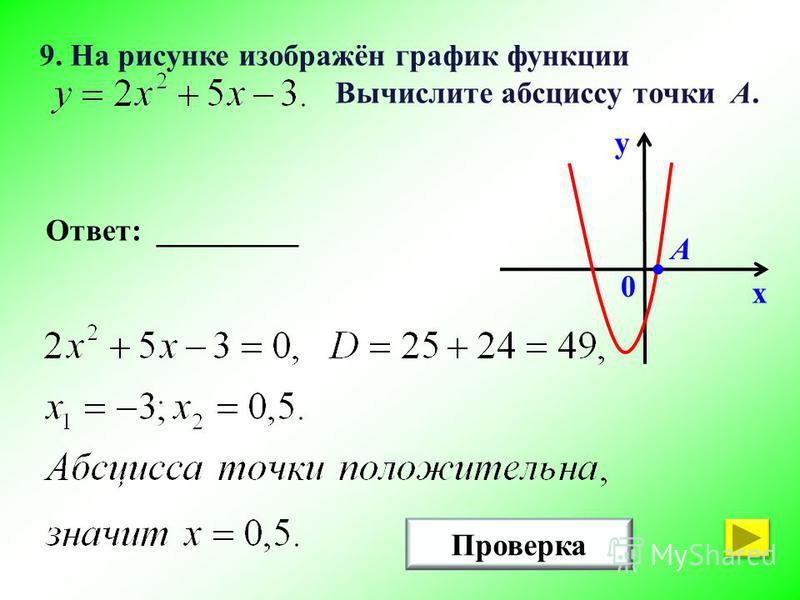 9. На рисунке изображён график функции Вычислите абсциссу точки А. Проверка Ответ: _________ у х 0 A