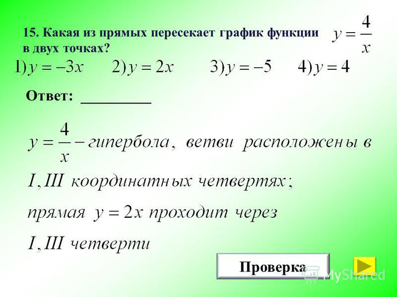 15. Какая из прямых пересекает график функции в двух точках? Проверка Ответ: _________
