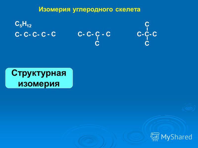 Структурная изомерия Изомерия углеродного скелета С 5 Н 12 С- С- СС- С- С - С СС - С С