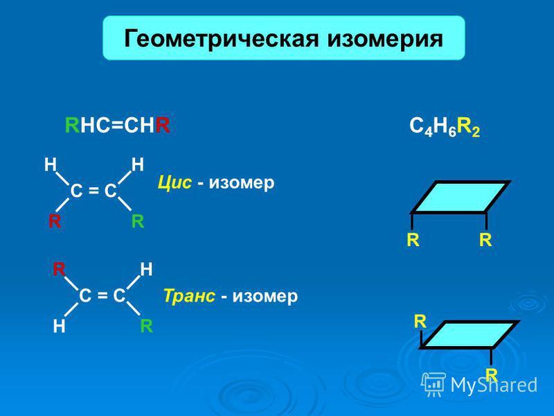 R HH R Геометрическая изомерия RHС=CHR C = C H HR R Цис - изомер Транс - изомер С4Н6R2С4Н6R2 RR R R