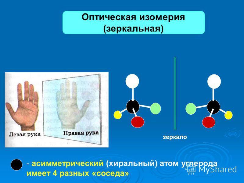 Оптическая изомерия (зеркальная) зеркало - асимметрический (хиральный) атом углерода имеет 4 разных «соседа»