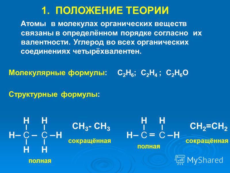 Н Н С Н Н НН 1. ПОЛОЖЕНИЕ ТЕОРИИ Атомы в молекулах органических веществ связаны в определённом порядке согласно их валентности. Углерод во всех органических соединениях четырёхвалентен. Молекулярные формулы: Структурные формулы: СН Н СН 2 =СН 2 ССН Н