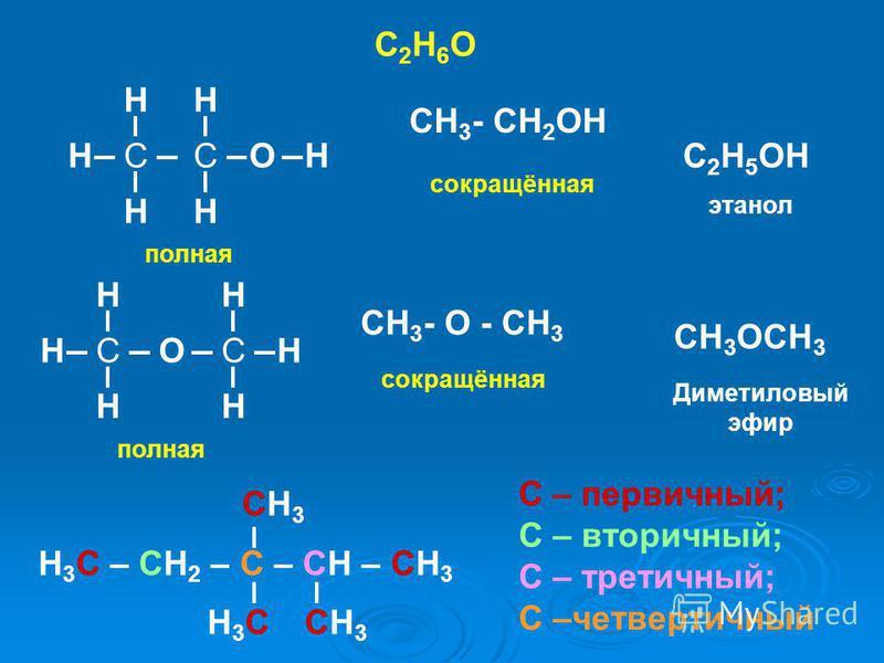 С2Н6ОС2Н6О СС Н Н Н Н Н Н СН 3 - О - СН 3 полная сокращённая СС Н Н Н Н Н О СН 3 - СН 2 ОН полная сокращённая Н С 2 Н 5 ОН этанол СН 3 ОСН 3 Диметиловый эфир О Н 3 С – СН 2 – С – СН – СН 3 Н3СН3ССН3СН3 СН3СН3 С – первичный; С – вторичный; С – третичн