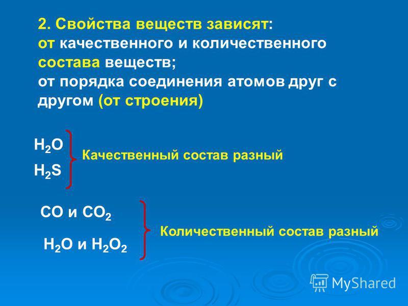 2. Свойства веществ зависят: от качественного и количественного состава веществ; от порядка соединения атомов друг с другом (от строения) Н2ОН2О Н2SН2S Качественный состав разный СО и СО 2 Н 2 О и Н 2 О 2 Количественный состав разный