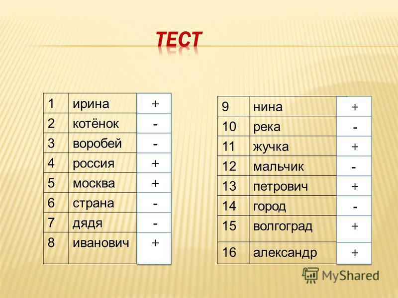 Мы живём на планете Земля, в стране Россия, в городе Струнино. Наша школа находится на улице Заречная. Наш адрес.