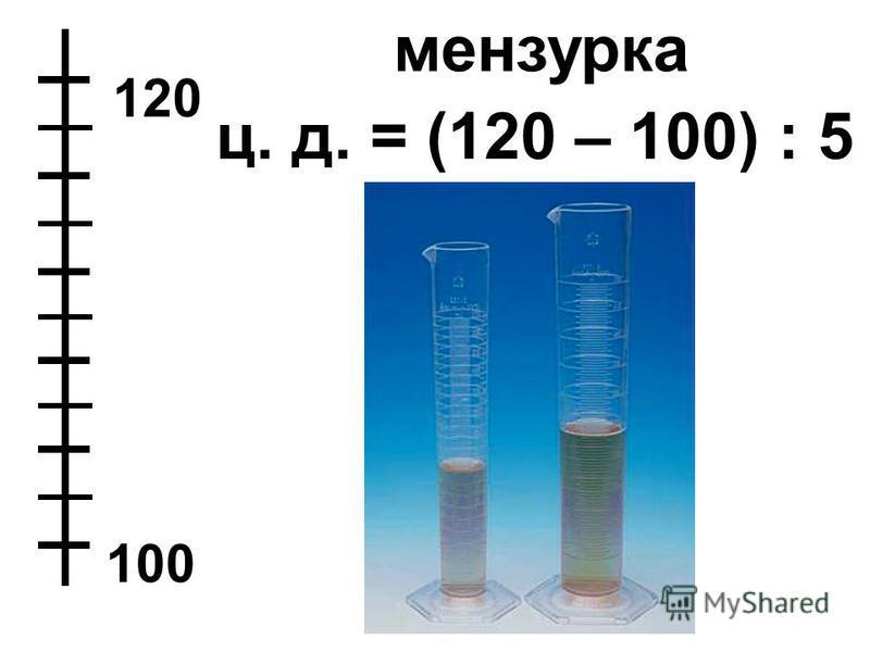 60 20 120 100 ц. д. = (60 – 20) : 10 ц. д. = (120 – 100) : 10 ц. д. = (120 – 100) : 5 мензурка