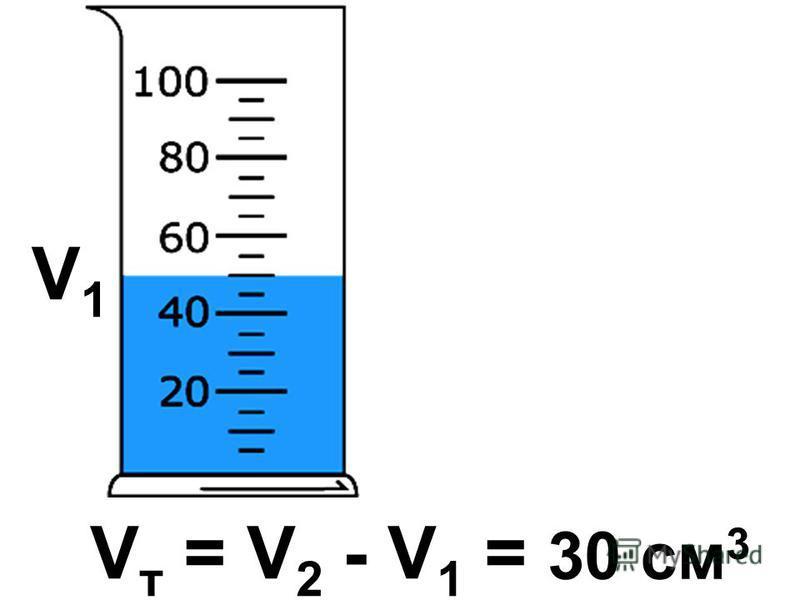 V1V1 V2V2 V т = V 2 - V 1 = 30 см 3