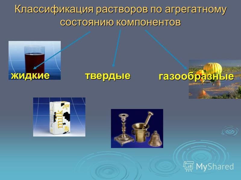 Классификация растворов по агрегатному состоянию компонентов жидкие твердые газообразные